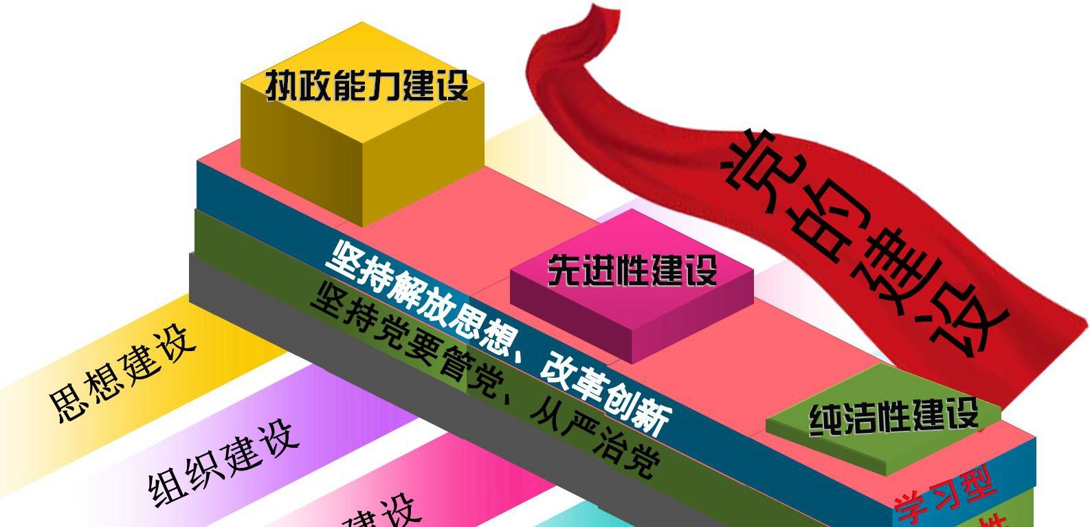党的建设是保障:以优异成绩迎接自治区六十大庆